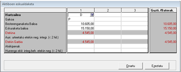 Eroski datu taula