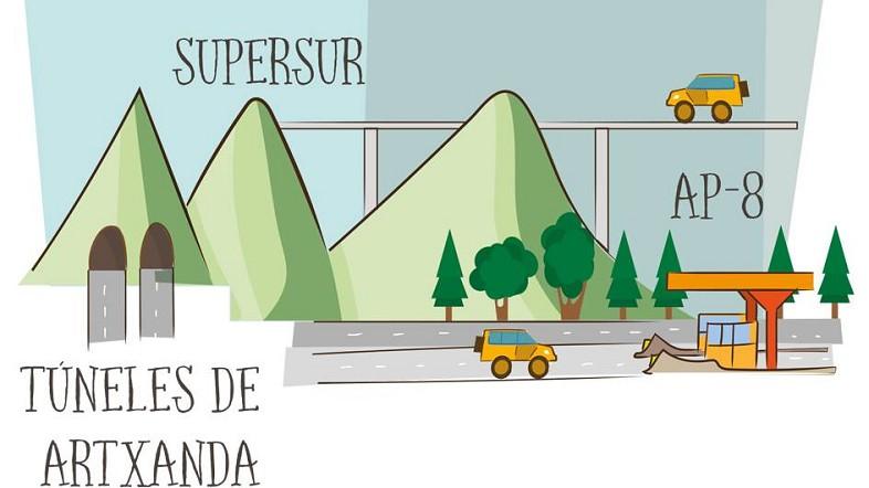 12.600 bizkaitarrek baino gehiagok erabiltzen dute tarifen sistema berria AP-8an, Supersurrean eta Artxandako tuneletan
